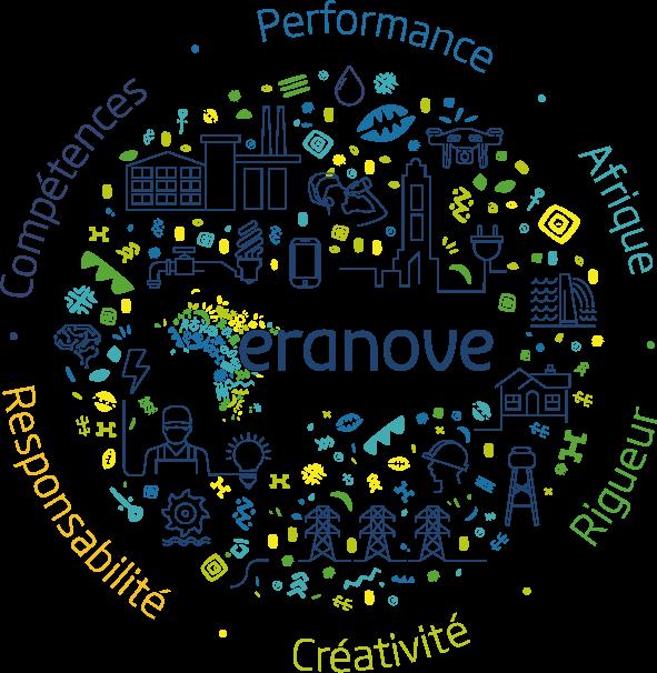 Les valeurs du groupe Eranove