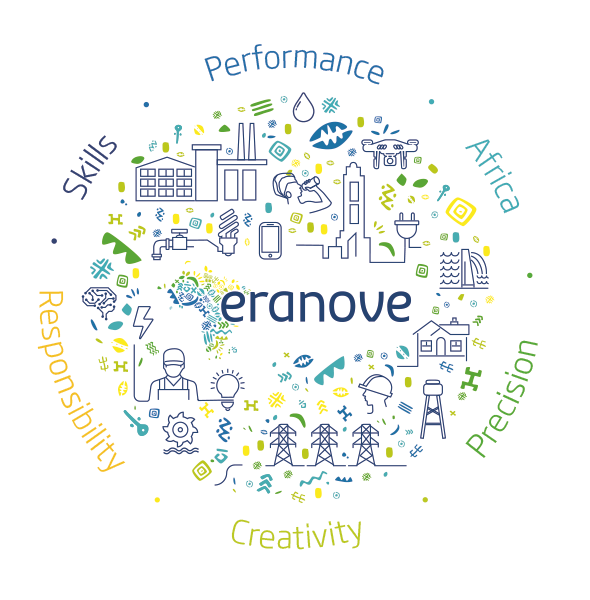 The values of the Eranove group