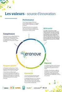 Les valeurs d'Eranove